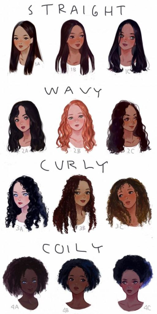 Olika hårtyper